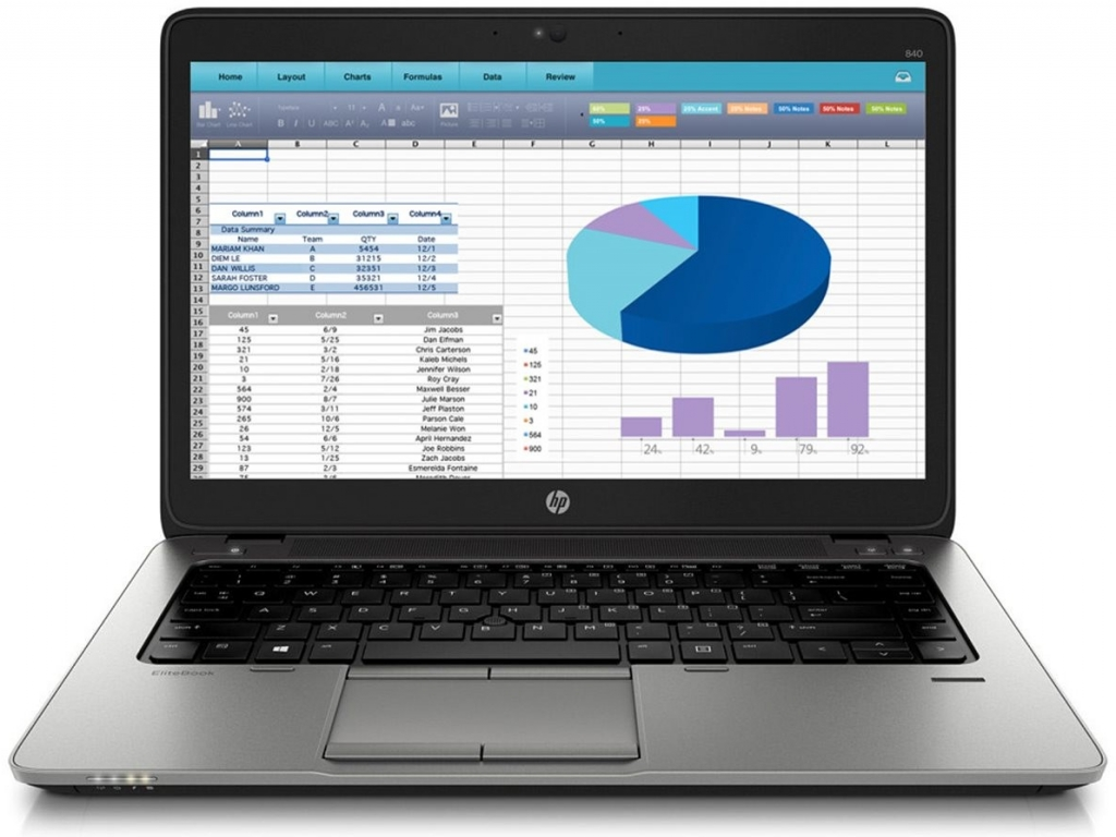 HP EliteBook 840 N6Q63EA