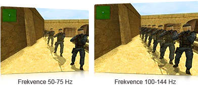 Obnovovací frekvence monitoru (50-75 Hz vs. 100-144 Hz)