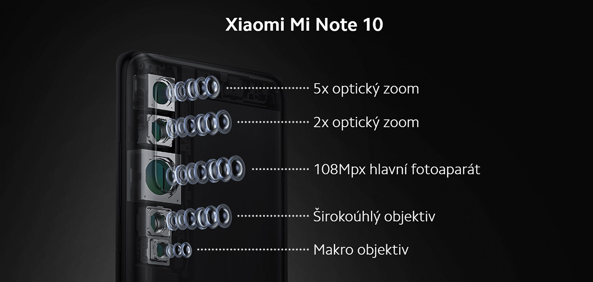 Konfigurace pěti fotoaparátů na zádech telefonu Xiaomi Mi Note 10