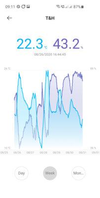 Statistiky teploty a vlhkosti